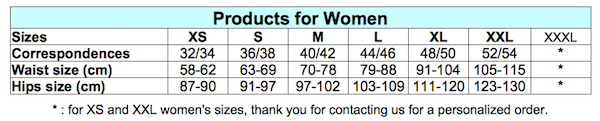 correspondences-sizes-women